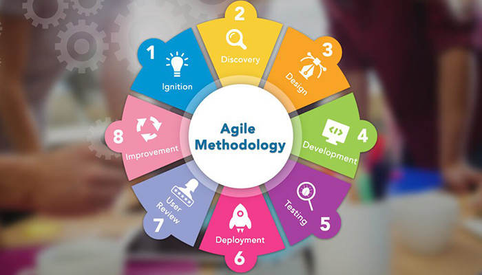 Mobile applications development using agile methodology