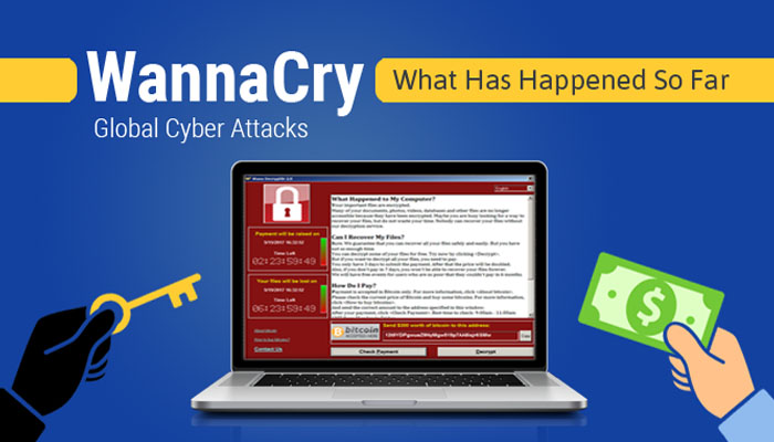 WannaCry Ransomware attacks 2017