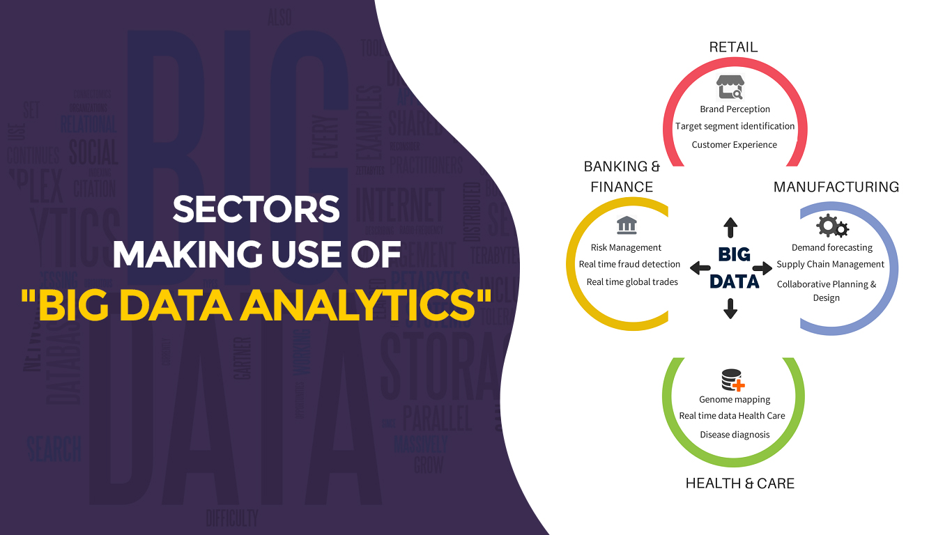 Emerging Sectors With Big Data