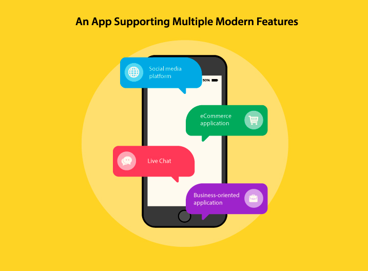 Multiple and modern featured application