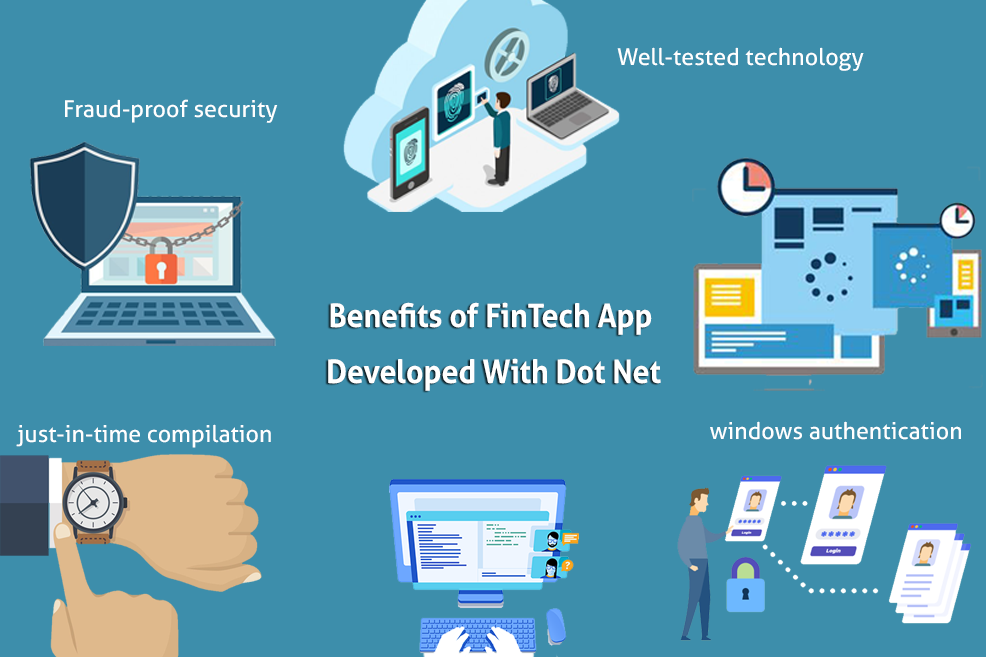 Benefits of using FinTech applications using dot net